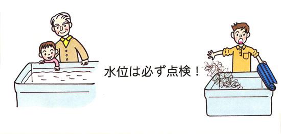 浴槽の水位を点検しているイラスト(左がおじいさんと孫が安全に溜まった水位を確認しているイラスト、右は空焚きになって煙が出ているのを男性が発見し慌てているイラスト)