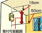壁に取り付けられている火災警報器のイラスト(天井から15~50cm以内に住宅用火災警報器が来るように設置されている)