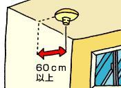 天井に取り付けられている火災警報器のイラスト(住宅用火災警報器の中心を壁から60cm以上離して設置されている)