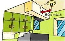 はり(台所の天井の出っ張った部分など)がある天井に取り付けられた火災警報器のイラスト(住宅用火災警報器の中心をはりから60cm以上離して設置されている)