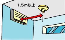 エアコンなどの吹き出し口がある天井に取り付けられた火災警報器のイラスト(換気扇やエアコンなどの吹き出し口から1.5m以上離して設置されている)