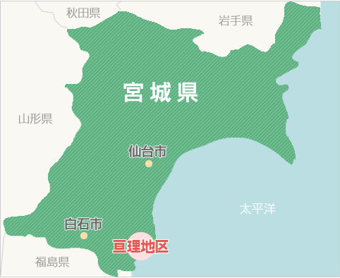 亘理地区位置図